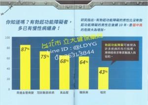 [衛教手冊] 硬度愛經 性愛藍皮書  IIEF-5 國際勃起功能指標量表 EHS 勃起硬度級別 (4)